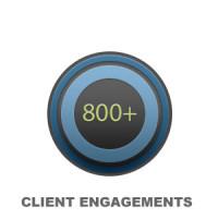 800-plus-clients