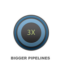3 time bigger pipeline