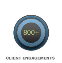 800 plus clients